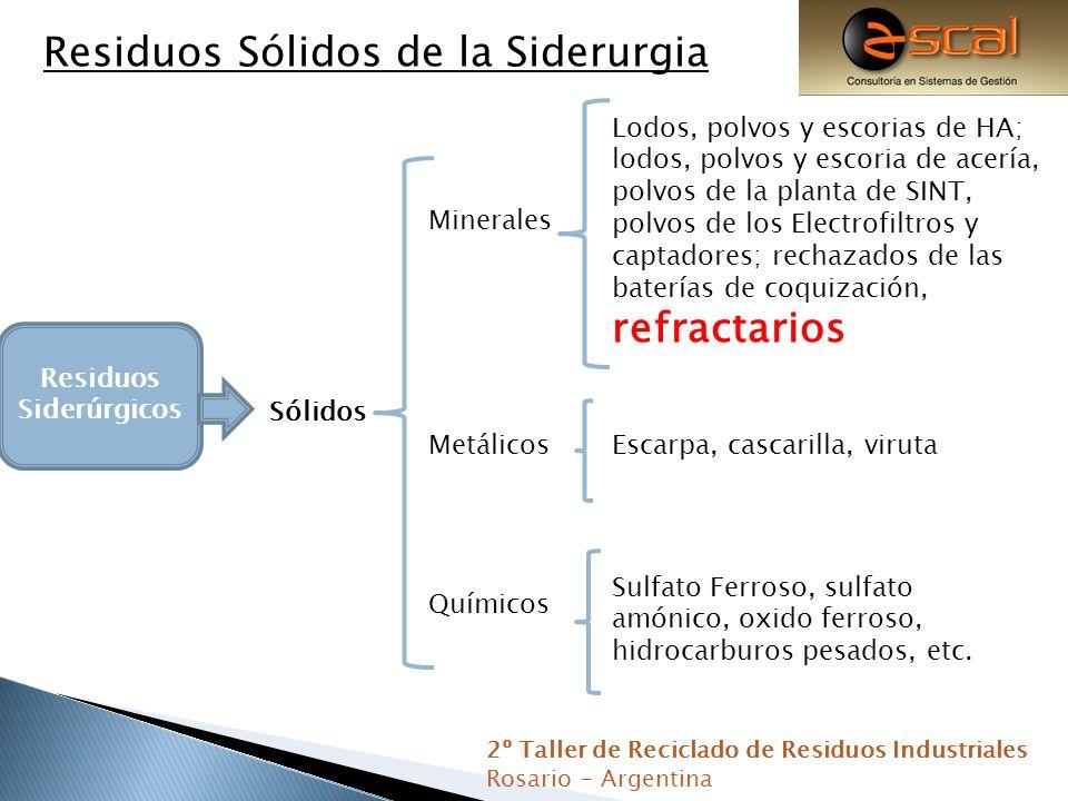 Residuos Sólidos de la Siderurgia Residuos Siderúrgicos Sólidos Minerales Lodos, polvos y escorias de HA; lodos, polvos y escoria de acería, polvos de