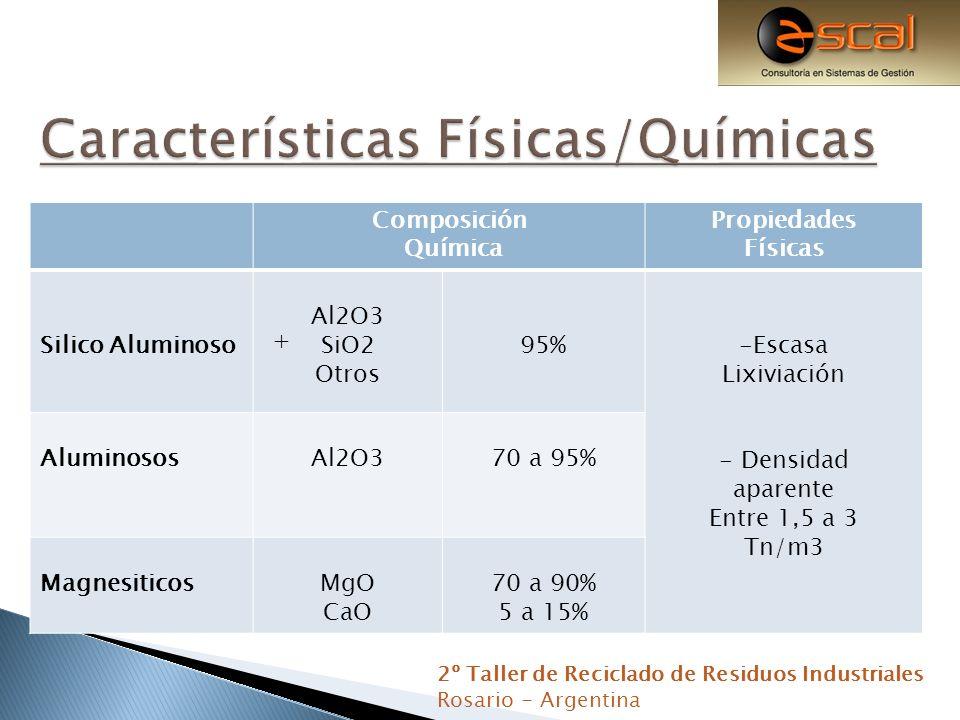 2º Taller de Reciclado de Residuos Industriales Rosario - Argentina Composición Química Propiedades Físicas Silico Aluminoso Al2O3 SiO2 Otros 95%-Esca