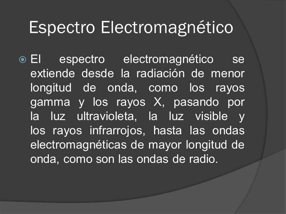 Espectro Electromagnético El espectro electromagnético se extiende desde la radiación de menor longitud de onda, como los rayos gamma y los rayos X, p