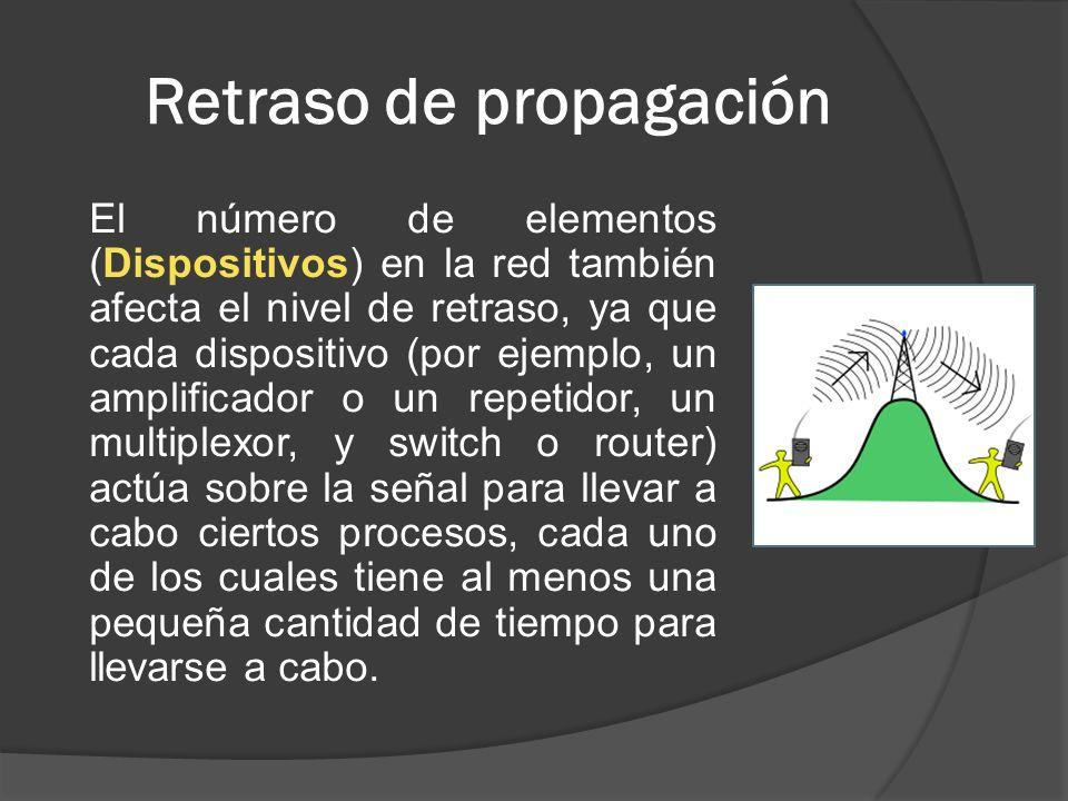 Retraso de propagación El número de elementos (Dispositivos) en la red también afecta el nivel de retraso, ya que cada dispositivo (por ejemplo, un am