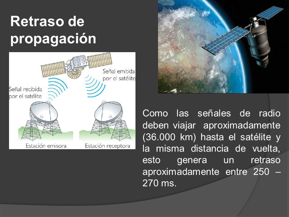 Como las señales de radio deben viajar aproximadamente (36.000 km) hasta el satélite y la misma distancia de vuelta, esto genera un retraso aproximada