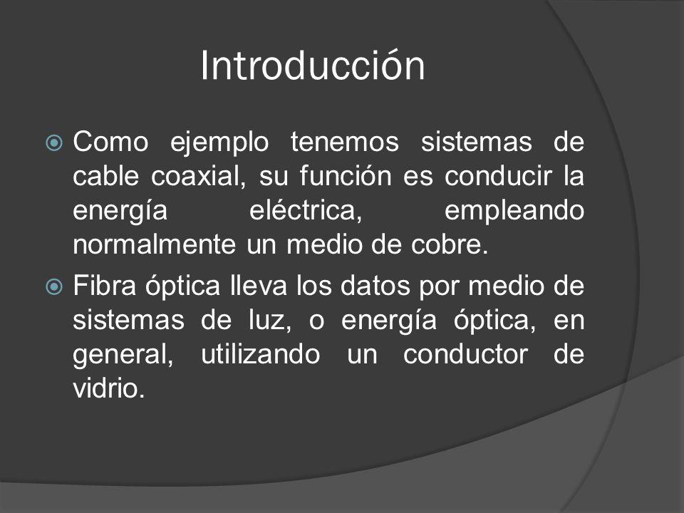 Introducción Como ejemplo tenemos sistemas de cable coaxial, su función es conducir la energía eléctrica, empleando normalmente un medio de cobre. Fib