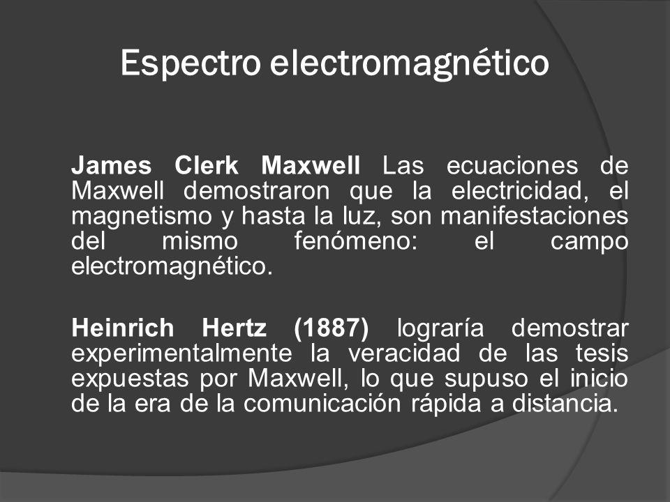 Espectro electromagnético James Clerk Maxwell Las ecuaciones de Maxwell demostraron que la electricidad, el magnetismo y hasta la luz, son manifestaci