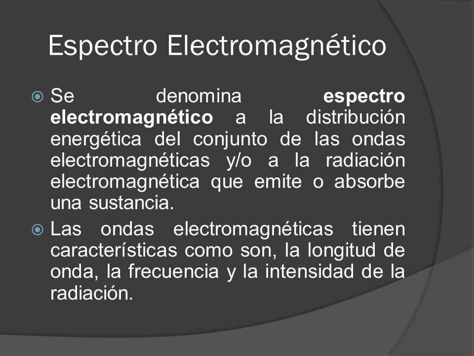Espectro Electromagnético Se denomina espectro electromagnético a la distribución energética del conjunto de las ondas electromagnéticas y/o a la radi