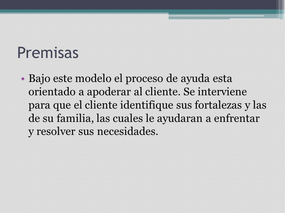 Premisas Bajo este modelo el proceso de ayuda esta orientado a apoderar al cliente.