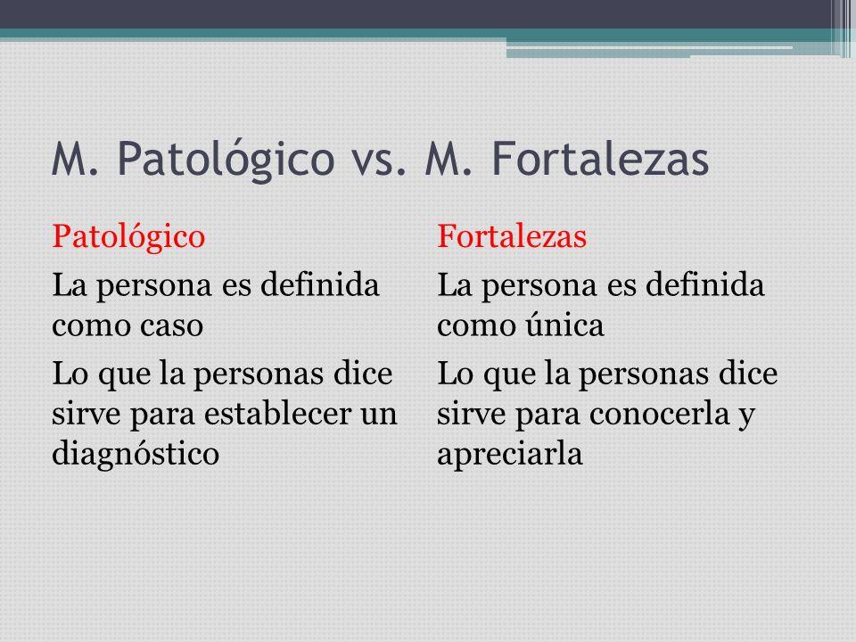 M.Patológico vs. M.