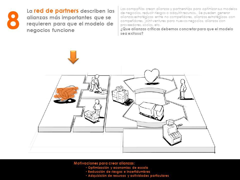 La red de partners describen las alianzas más importantes que se requieren para que el modelo de negocios funcione Las compañías crean alianzas y part