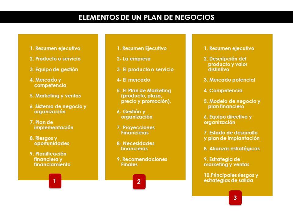 1. Resumen ejecutivo 2. Producto o servicio 3. Equipo de gestión 4. Mercado y competencia 5. Marketing y ventas 6. Sistema de negocio y organización 7