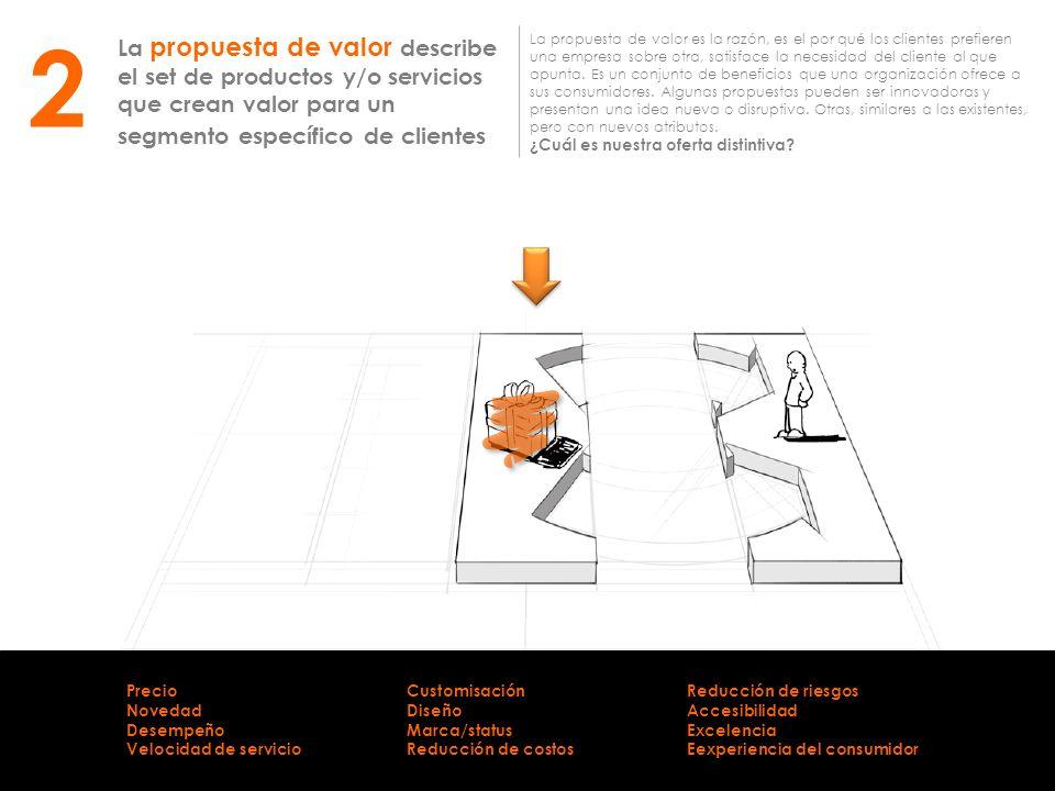 La propuesta de valor describe el set de productos y/o servicios que crean valor para un segmento específico de clientes La propuesta de valor es la r