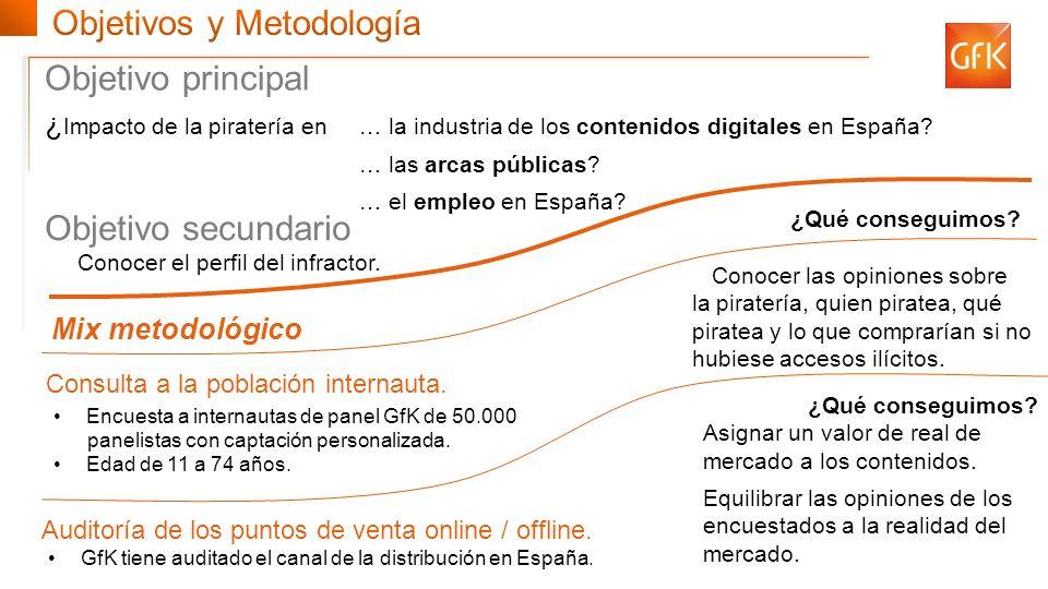 2 © GfK 2013 | Consumo de Contenidos Digitales en España | Febrero 2013 Objetivo principal ¿ Impacto de la piratería en … la industria de los contenidos digitales en España.