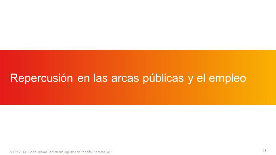 © GfK 2013 | Consumo de Contenidos Digitales en España | Febrero 2013 23 Repercusión en las arcas públicas y el empleo