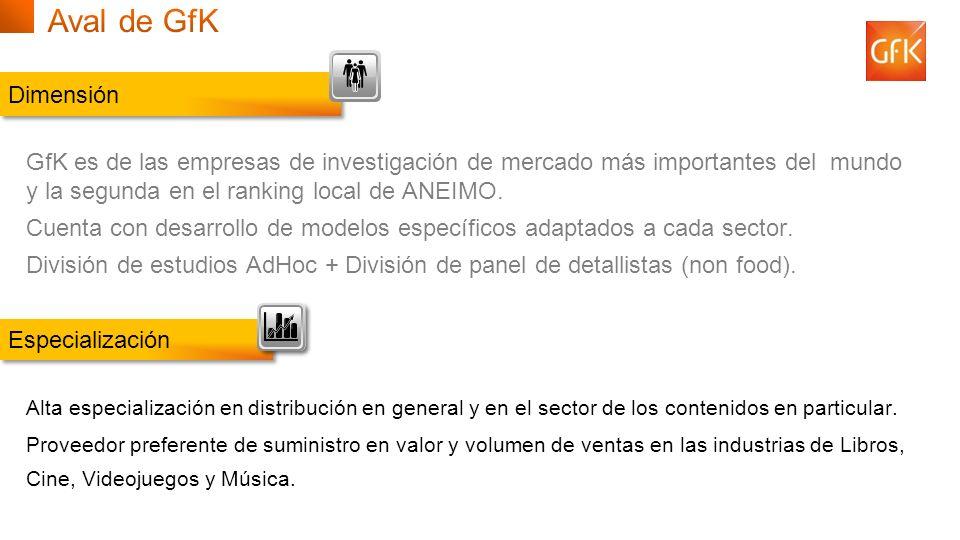 3 © GfK 2013 | Consumo de Contenidos Digitales en España | Febrero 2013 Especialización Alta especialización en distribución en general y en el sector de los contenidos en particular.