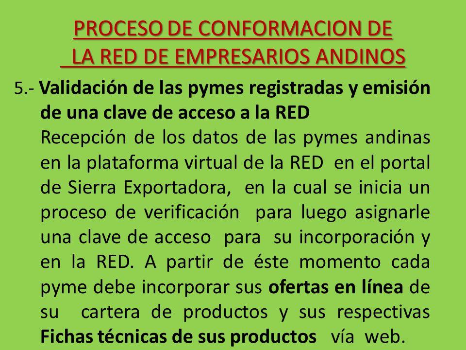 5.- Validación de las pymes registradas y emisión de una clave de acceso a la RED Recepción de los datos de las pymes andinas en la plataforma virtual