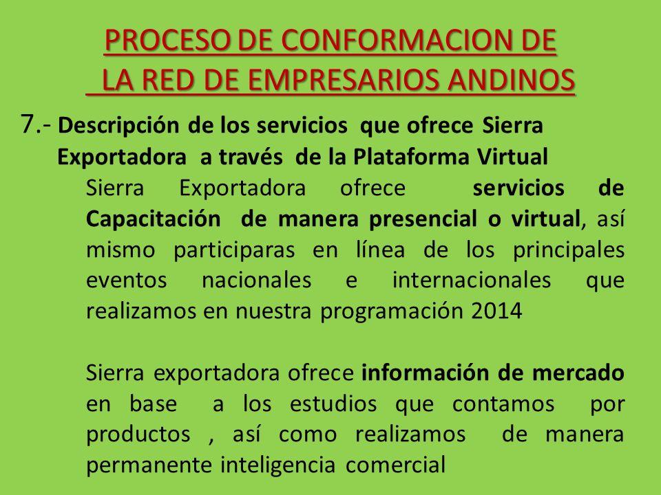 7.- Descripción de los servicios que ofrece Sierra Exportadora a través de la Plataforma Virtual Sierra Exportadora ofrece servicios de Capacitación d