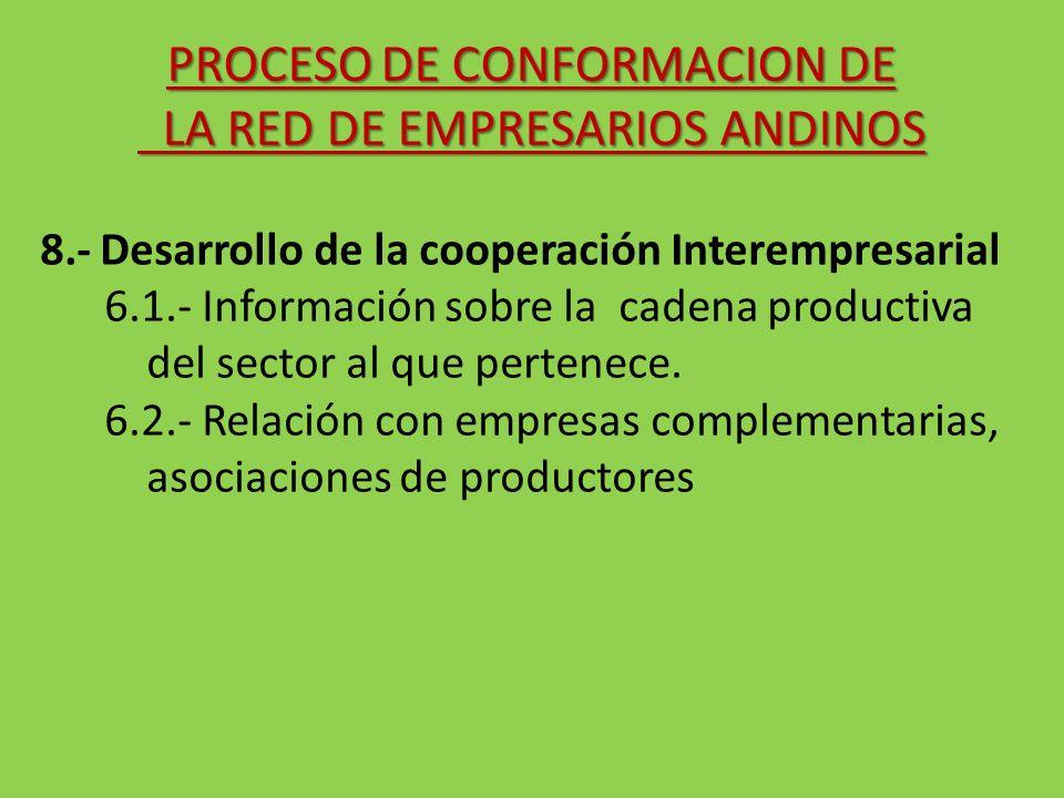 PROCESO DE CONFORMACION DE LA RED DE EMPRESARIOS ANDINOS LA RED DE EMPRESARIOS ANDINOS 8.-Desarrollo de la cooperación Interempresarial 6.1.- Informac