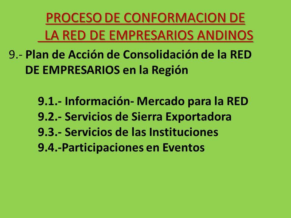 9.- Plan de Acción de Consolidación de la RED DE EMPRESARIOS en la Región 9.1.- Información- Mercado para la RED 9.2.- Servicios de Sierra Exportadora