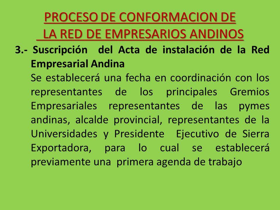 PROCESO DE CONFORMACION DE LA RED DE EMPRESARIOS ANDINOS LA RED DE EMPRESARIOS ANDINOS 3.- Suscripción del Acta de instalación de la Red Empresarial A