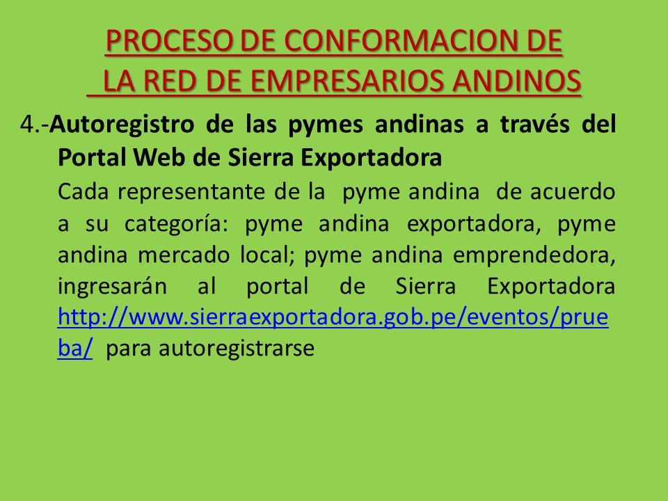 5.- Validación de las pymes registradas y emisión de una clave de acceso a la RED Recepción de los datos de las pymes andinas en la plataforma virtual de la RED en el portal de Sierra Exportadora, en la cual se inicia un proceso de verificación para luego asignarle una clave de acceso para su incorporación y en la RED.