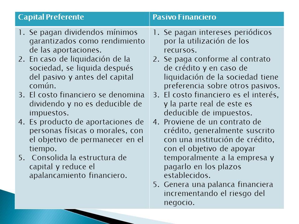 Capital PreferentePasivo Financiero 1.Se pagan dividendos mínimos garantizados como rendimiento de las aportaciones. 2.En caso de liquidación de la so