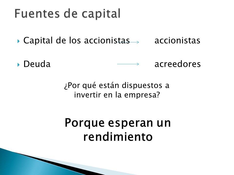 Capital de los accionistasaccionistas Deudaacreedores ¿Por qué están dispuestos a invertir en la empresa? Porque esperan un rendimiento