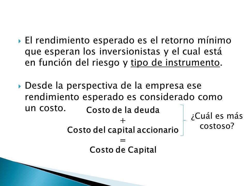 El rendimiento esperado es el retorno mínimo que esperan los inversionistas y el cual está en función del riesgo y tipo de instrumento.