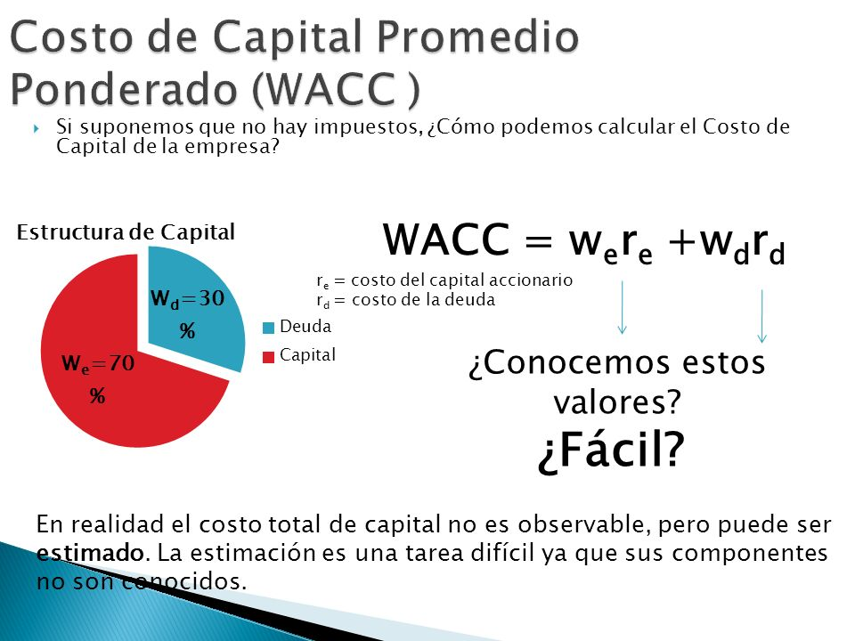 Si suponemos que no hay impuestos, ¿Cómo podemos calcular el Costo de Capital de la empresa? ¿Fácil? WACC = w e r e +w d r d ¿Conocemos estos valores?