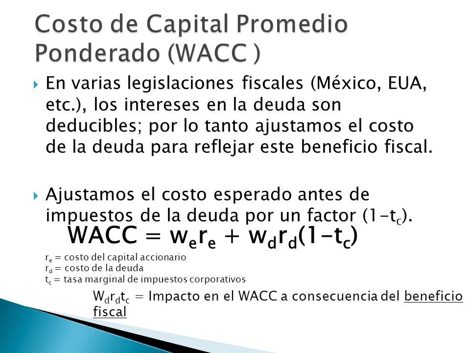En varias legislaciones fiscales (México, EUA, etc.), los intereses en la deuda son deducibles; por lo tanto ajustamos el costo de la deuda para refle