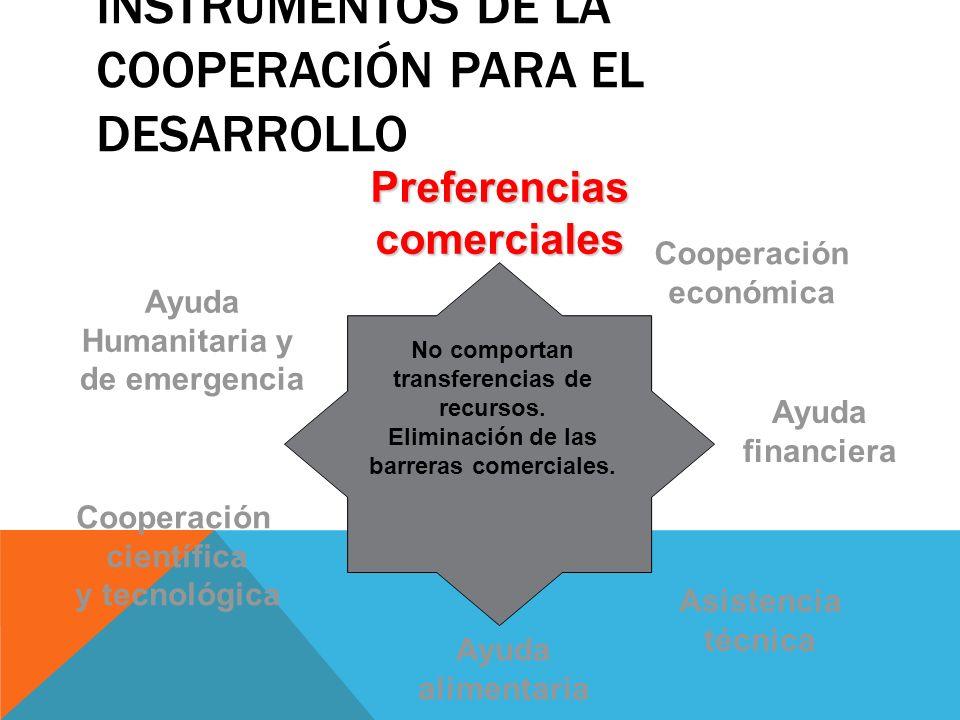 INSTRUMENTOS DE LA COOPERACIÓN PARA EL DESARROLLO Preferenciascomerciales Cooperación económica Ayuda financiera Asistencia técnica Ayuda alimentaria