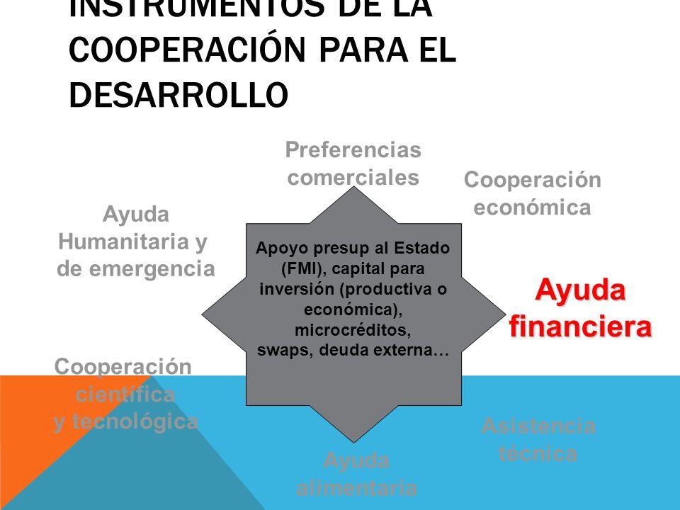 INSTRUMENTOS DE LA COOPERACIÓN PARA EL DESARROLLO Preferencias comerciales Cooperación económica Ayudafinanciera Asistencia técnica Ayuda alimentaria