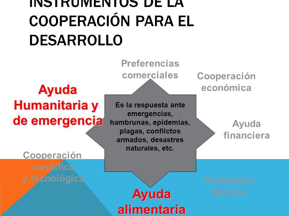 INSTRUMENTOS DE LA COOPERACIÓN PARA EL DESARROLLO Preferencias comerciales Cooperación económica Ayuda financiera Asistencia técnica Ayudaalimentaria