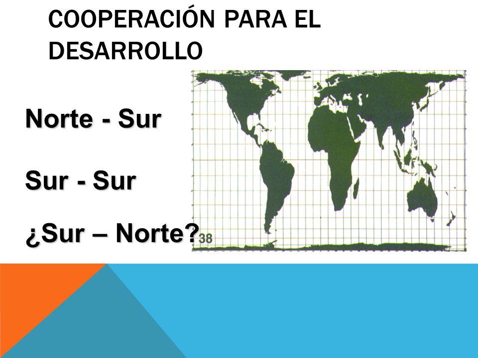 COOPERACIÓN PARA EL DESARROLLO Norte - Sur Sur - Sur ¿Sur – Norte?