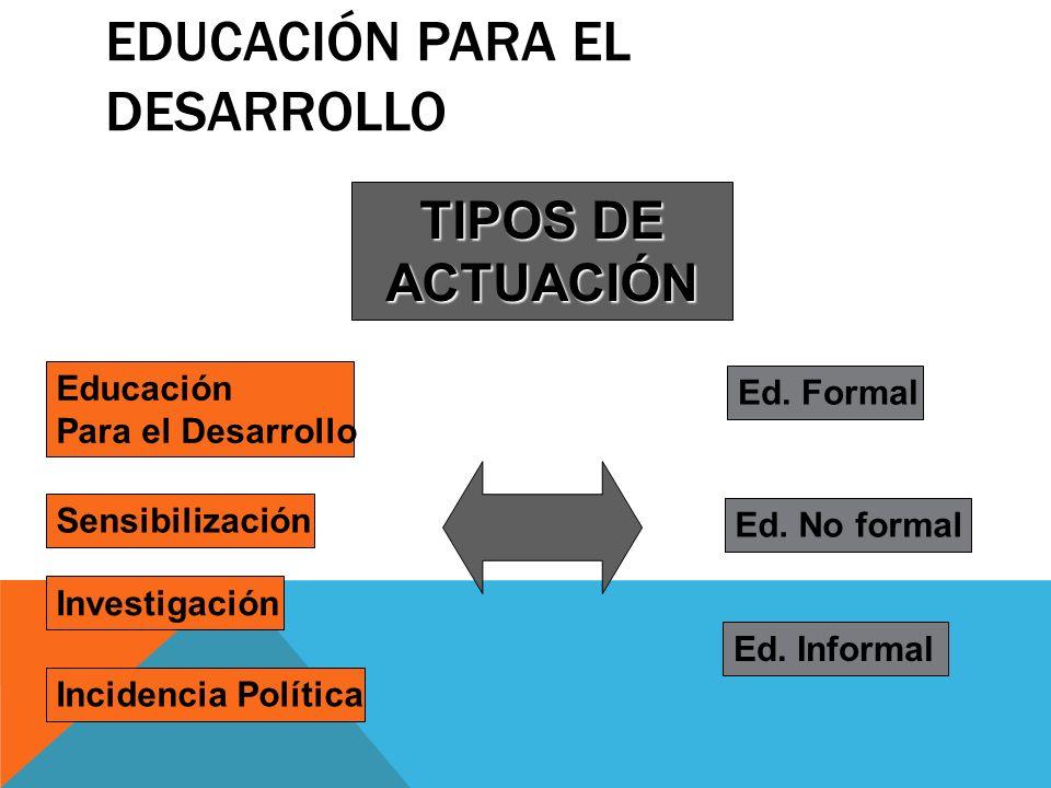 EDUCACIÓN PARA EL DESARROLLO TIPOS DE ACTUACIÓN Educación Para el Desarrollo Sensibilización Investigación Incidencia Política Ed. Formal Ed. Informal