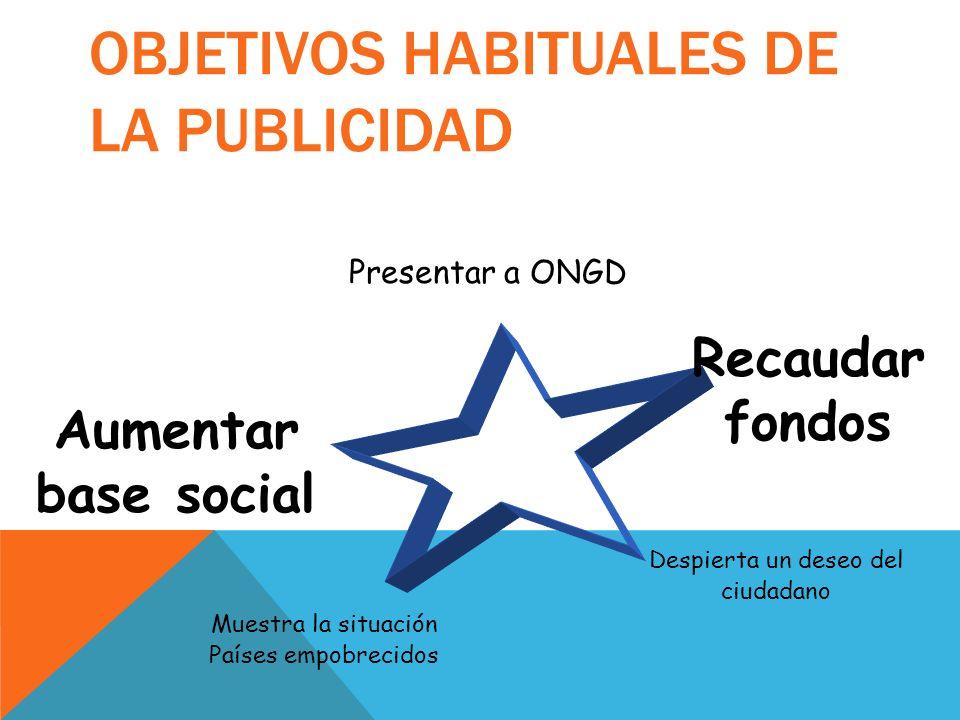 OBJETIVOS HABITUALES DE LA PUBLICIDAD Presentar a ONGD Despierta un deseo del ciudadano Aumentar base social Recaudar fondos Muestra la situación País