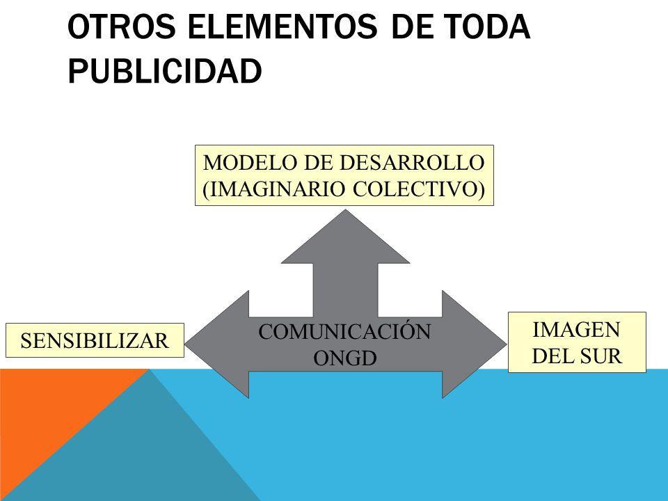 COMUNICACIÓN ONGD SENSIBILIZAR IMAGEN DEL SUR MODELO DE DESARROLLO (IMAGINARIO COLECTIVO) OTROS ELEMENTOS DE TODA PUBLICIDAD