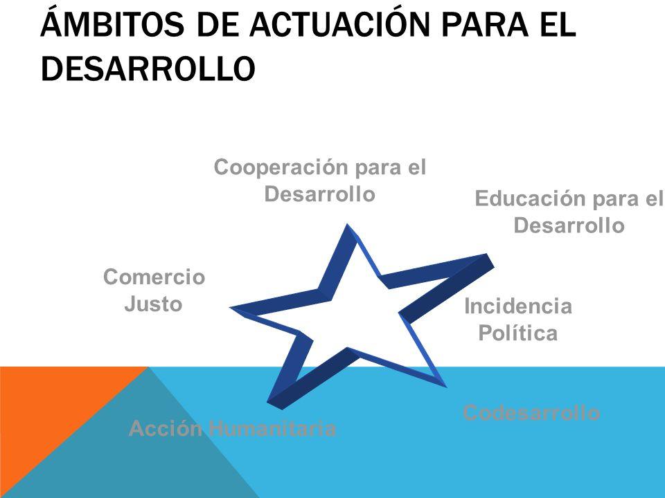 ÁMBITOS DE ACTUACIÓN PARA EL DESARROLLO Cooperación para el Desarrollo Educación para el Desarrollo Acción Humanitaria Codesarrollo Comercio Justo Inc