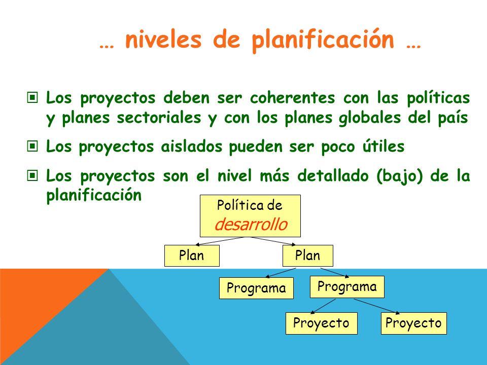 Política de desarrollo Plan Programa Proyecto Programa Los proyectos deben ser coherentes con las políticas y planes sectoriales y con los planes glob