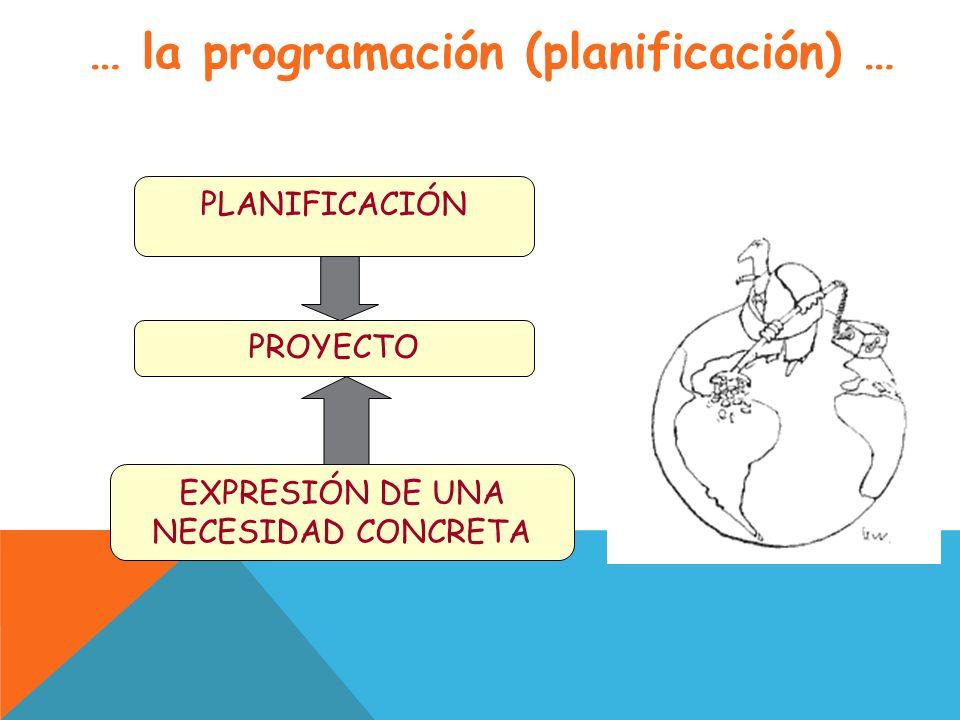 PLANIFICACIÓN PROYECTO EXPRESIÓN DE UNA NECESIDAD CONCRETA … la programación (planificación) …