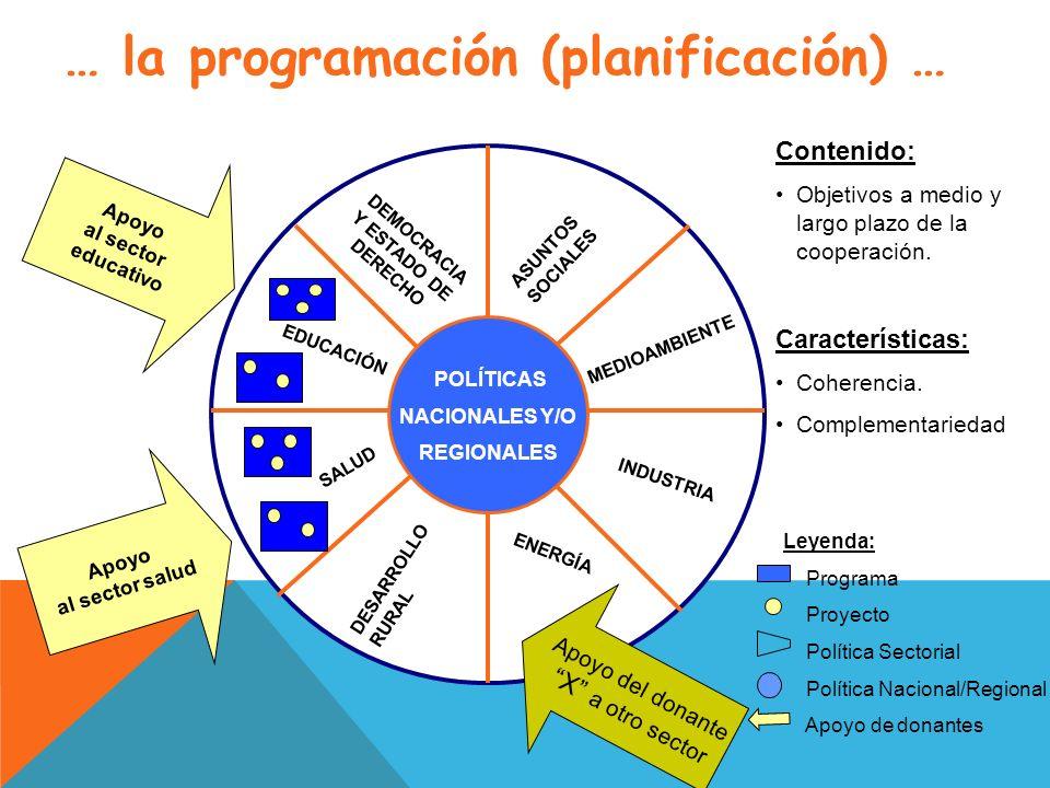Contenido: Objetivos a medio y largo plazo de la cooperación. Características: Coherencia. Complementariedad Apoyo al sector educativo Apoyo al sector