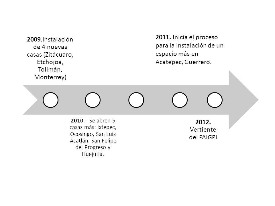 2009.Instalación de 4 nuevas casas (Zitácuaro, Etchojoa, Tolimán, Monterrey) 2010.- Se abren 5 casas más: Ixtepec, Ocosingo, San Luis Acatlán, San Fel