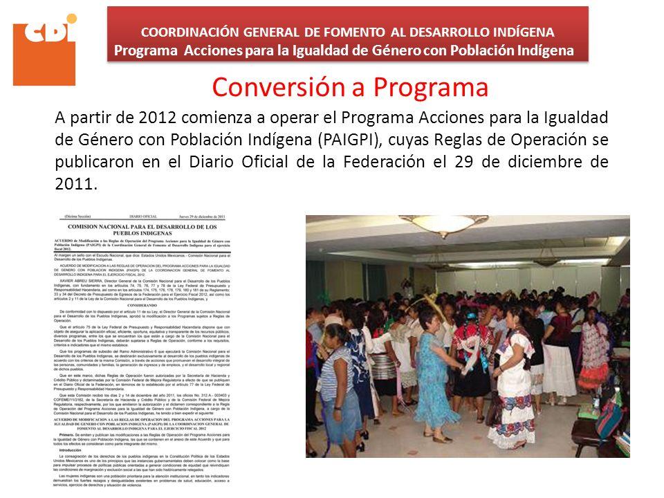 COORDINACIÓN GENERAL DE FOMENTO AL DESARROLLO INDÍGENA Programa Acciones para la Igualdad de Género con Población Indígena COORDINACIÓN GENERAL DE FOM