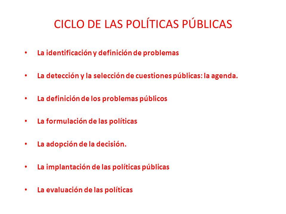 CICLO DE LAS POLÍTICAS PÚBLICAS La identificación y definición de problemas La detección y la selección de cuestiones públicas: la agenda. La definici