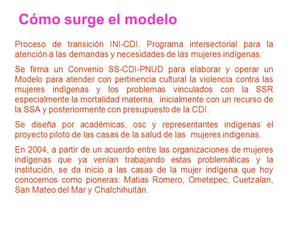 Proceso de transición INI-CDI. Programa intersectorial para la atención a las demandas y necesidades de las mujeres indígenas. Se firma un Convenio SS
