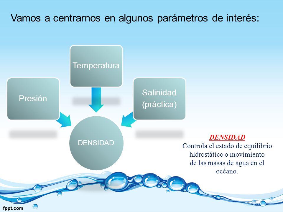 Vamos a centrarnos en algunos parámetros de interés: DENSIDAD PresiónTemperatura Salinidad (práctica) DENSIDAD Controla el estado de equilibrio hidros
