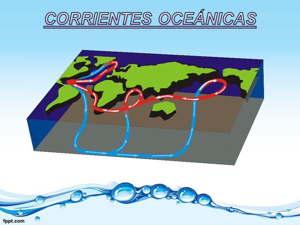 Vamos a centrarnos en algunos parámetros de interés: DENSIDAD Salinidad (práctica) TemperaturaPresión La ecuación que relaciona estos cuatro parámetros recibe el nombre de ecuación de estado del agua de mar (EOS-80) DENSIDAD Controla el estado de equilibrio hidrostático o movimiento de las masas de agua en el océano.