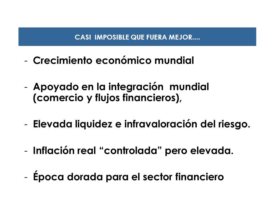 - Crecimiento económico mundial - Apoyado en la integración mundial (comercio y flujos financieros), - Elevada liquidez e infravaloración del riesgo.