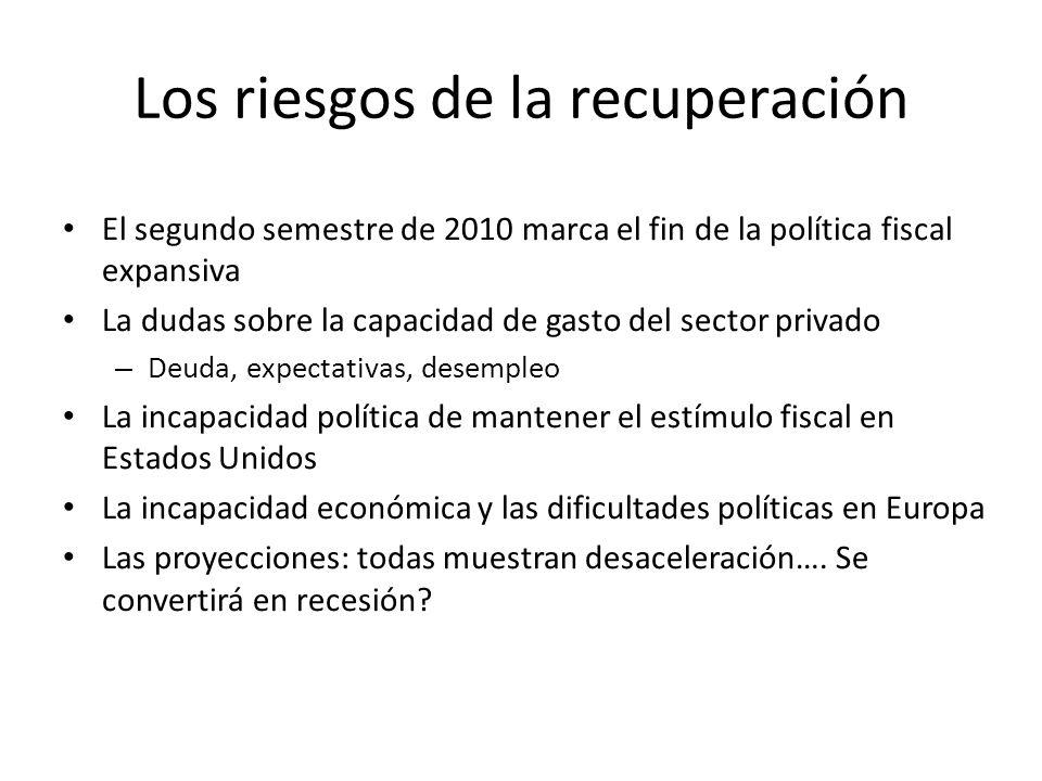 Los riesgos de la recuperación El segundo semestre de 2010 marca el fin de la política fiscal expansiva La dudas sobre la capacidad de gasto del secto