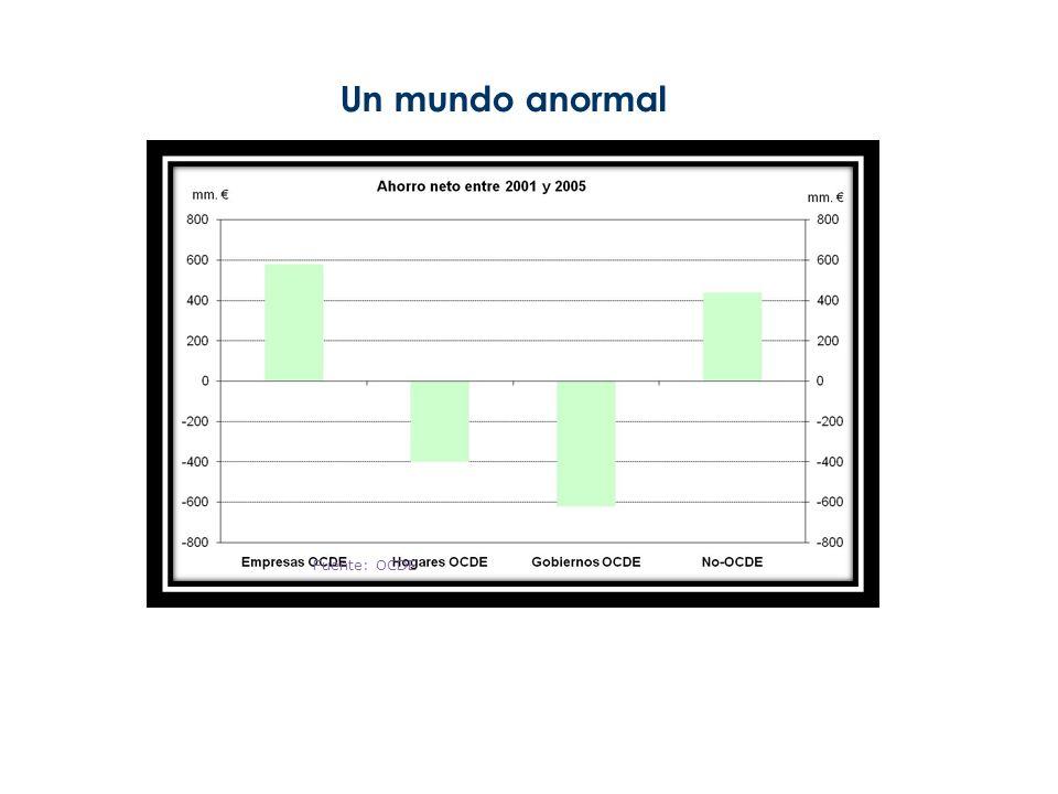 5 Un mundo anormal Fuente: OCDE