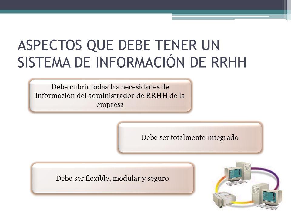 ASPECTOS QUE DEBE TENER UN SISTEMA DE INFORMACIÓN DE RRHH Debe cubrir todas las necesidades de información del administrador de RRHH de la empresa Deb