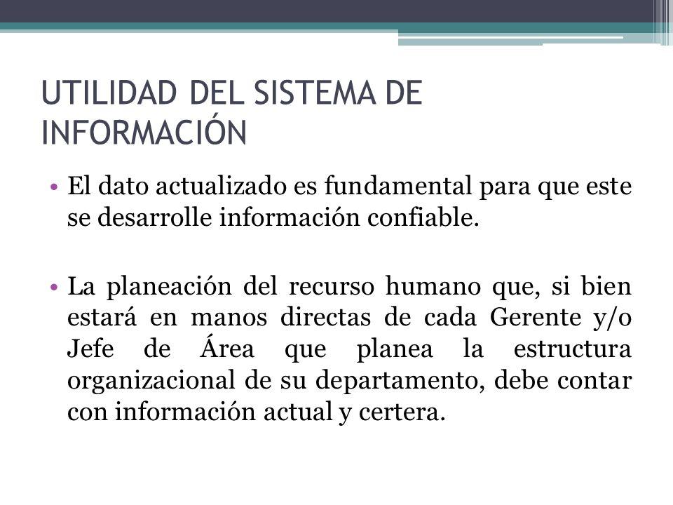 UTILIDAD DEL SISTEMA DE INFORMACIÓN El dato actualizado es fundamental para que este se desarrolle información confiable. La planeación del recurso hu