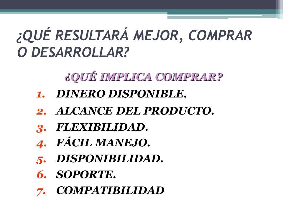 ¿QUÉ RESULTARÁ MEJOR, COMPRAR O DESARROLLAR? ¿QUÉ IMPLICA COMPRAR? 1.DINERO DISPONIBLE. 2.ALCANCE DEL PRODUCTO. 3.FLEXIBILIDAD. 4.FÁCIL MANEJO. 5.DISP